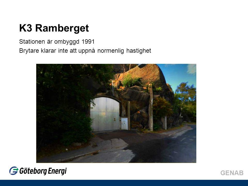 GENAB K3 Ramberget Stationen är ombyggd 1991 Brytare klarar inte att uppnå normenlig hastighet