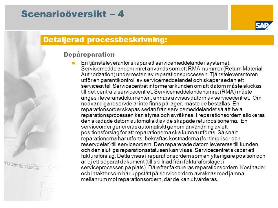 Scenarioöversikt – 4 Depåreparation  En tjänsteleverantör skapar ett servicemeddelande i systemet. Servicemeddelandenumret används som ett RMA-nummer