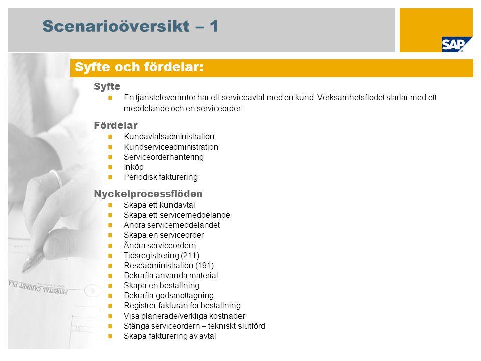 Scenarioöversikt – 2 Krav  SAP enhancement package 4 för SAP ERP 6.0 Företagsroller som deltar i processflöden  Tjänsteleverantör  Servicemedarbetare  Inköpare  Leverantörsreskontrabokförare 1  Lagerhandläggare  Kundorderfakturering SAP-applikationskrav: