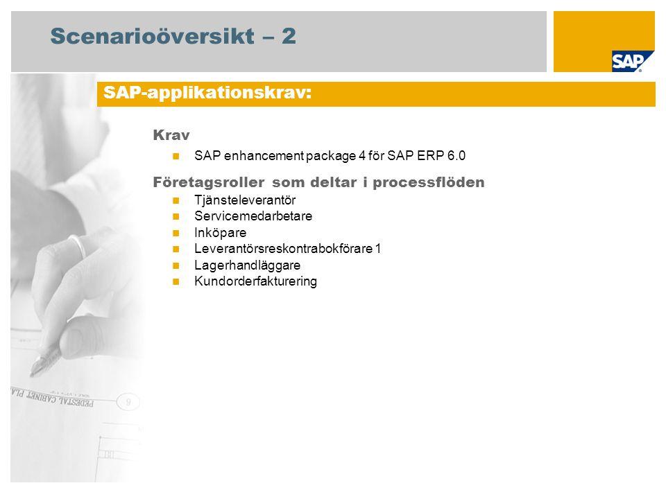 Scenarioöversikt – 2 Krav  SAP enhancement package 4 för SAP ERP 6.0 Företagsroller som deltar i processflöden  Tjänsteleverantör  Servicemedarbeta