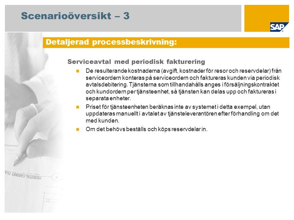 Scenarioöversikt – 3 Serviceavtal med periodisk fakturering  De resulterande kostnaderna (avgift, kostnader för resor och reservdelar) från serviceor