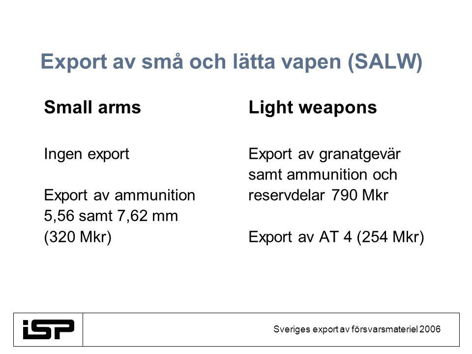 Sveriges export av försvarsmateriel 2006 Export av små och lätta vapen (SALW) Small arms Ingen export Export av ammunition 5,56 samt 7,62 mm (320 Mkr)