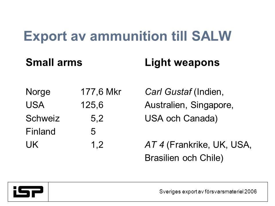 Sveriges export av försvarsmateriel 2006 Export av ammunition till SALW Small arms Norge177,6 Mkr USA125,6 Schweiz5,2 Finland5 UK1,2 Light weapons Carl Gustaf (Indien, Australien, Singapore, USA och Canada) AT 4 (Frankrike, UK, USA, Brasilien och Chile)