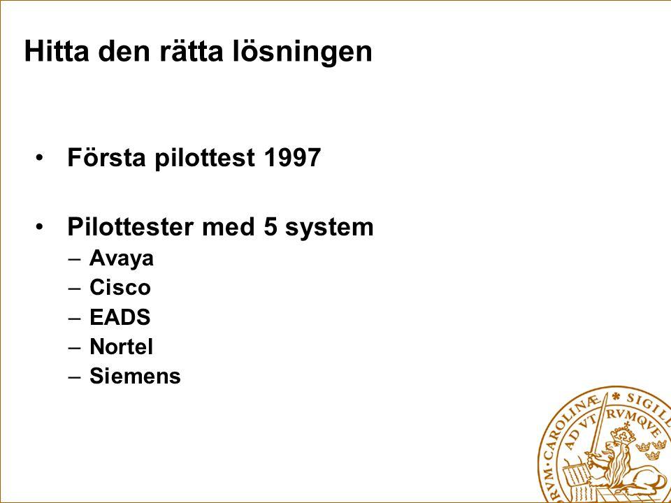 • Första pilottest 1997 • Pilottester med 5 system –Avaya –Cisco –EADS –Nortel –Siemens Hitta den rätta lösningen