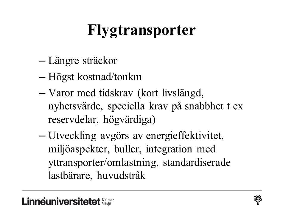 Flygtransporter – Längre sträckor – Högst kostnad/tonkm – Varor med tidskrav (kort livslängd, nyhetsvärde, speciella krav på snabbhet t ex reservdelar