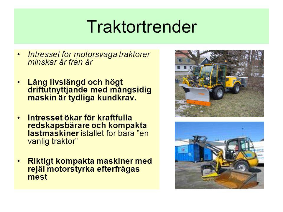 Traktortrender •Intresset för motorsvaga traktorer minskar år från år •Lång livslängd och högt driftutnyttjande med mångsidig maskin är tydliga kundkr