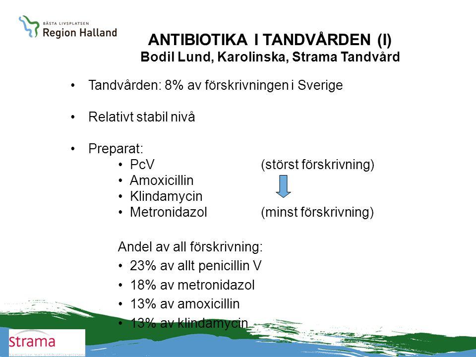ANTIBIOTIKA I TANDVÅRDEN (I) Bodil Lund, Karolinska, Strama Tandvård •Tandvården: 8% av förskrivningen i Sverige •Relativt stabil nivå •Preparat: •PcV