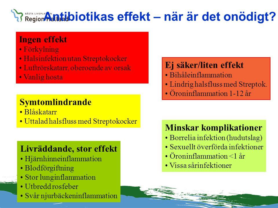 Livräddande, stor effekt • Hjärnhinneinflammation • Blodförgiftning • Stor lunginflammation • Utbredd rosfeber • Svår njurbäckeninflammation Ingen eff
