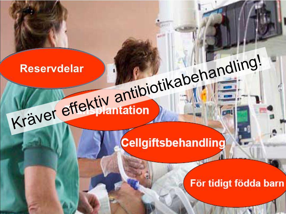 Kräver effektiv antibiotikabehandling! Reservdelar
