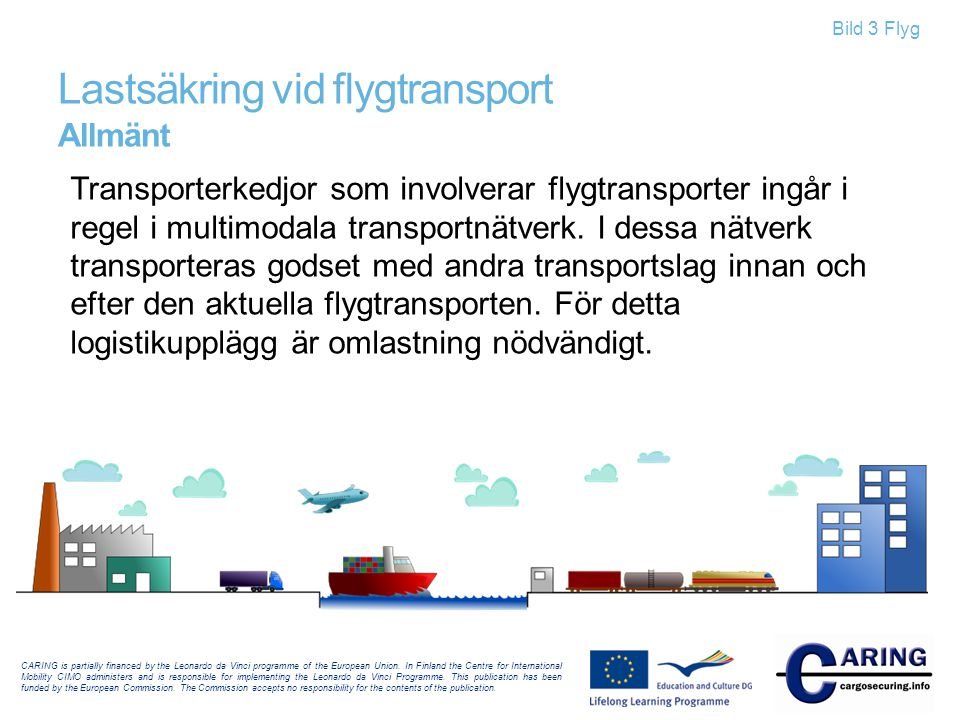 Bild 14 Flyg Lastsäkring vid flygtransport Regler, standarder, riktlinjer Flygfraktrelaterat: • Nationella luftfartslagar och föreskrifter • ICAO-TI • Unit Load Device (ULD) - regler • Flygplatsmanual • EU-kommissionens regelverk (EC) No 859/2008 (EU-OPS 1) • DGR Landsvägsrelaterat: • EN 12195-1:2010 • ADR • Nationella lagar • European Best Practice Guidelines on Cargo Securing for Road Transport CARING is partially financed by the Leonardo da Vinci programme of the European Union.