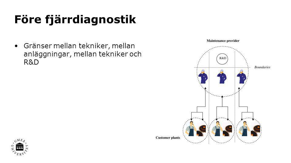 Före fjärrdiagnostik •Gränser mellan tekniker, mellan anläggningar, mellan tekniker och R&D