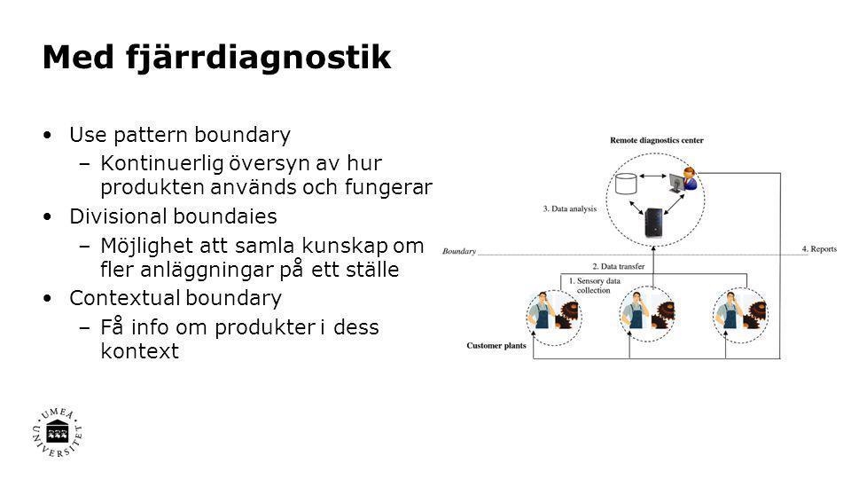 Med fjärrdiagnostik •Use pattern boundary –Kontinuerlig översyn av hur produkten används och fungerar •Divisional boundaies –Möjlighet att samla kunsk