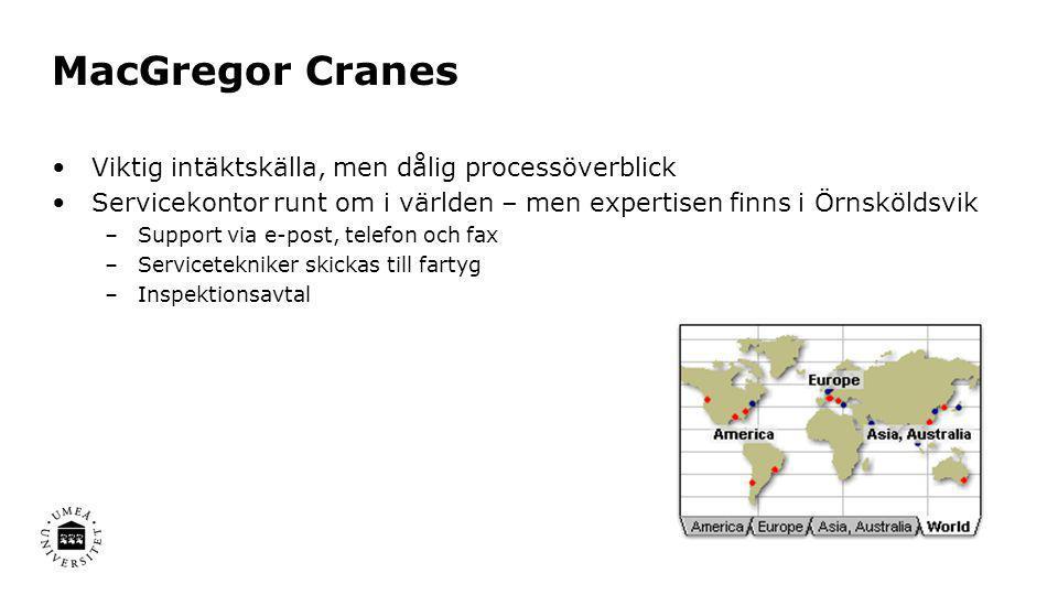 MacGregor Cranes •Viktig intäktskälla, men dålig processöverblick •Servicekontor runt om i världen – men expertisen finns i Örnsköldsvik –Support via