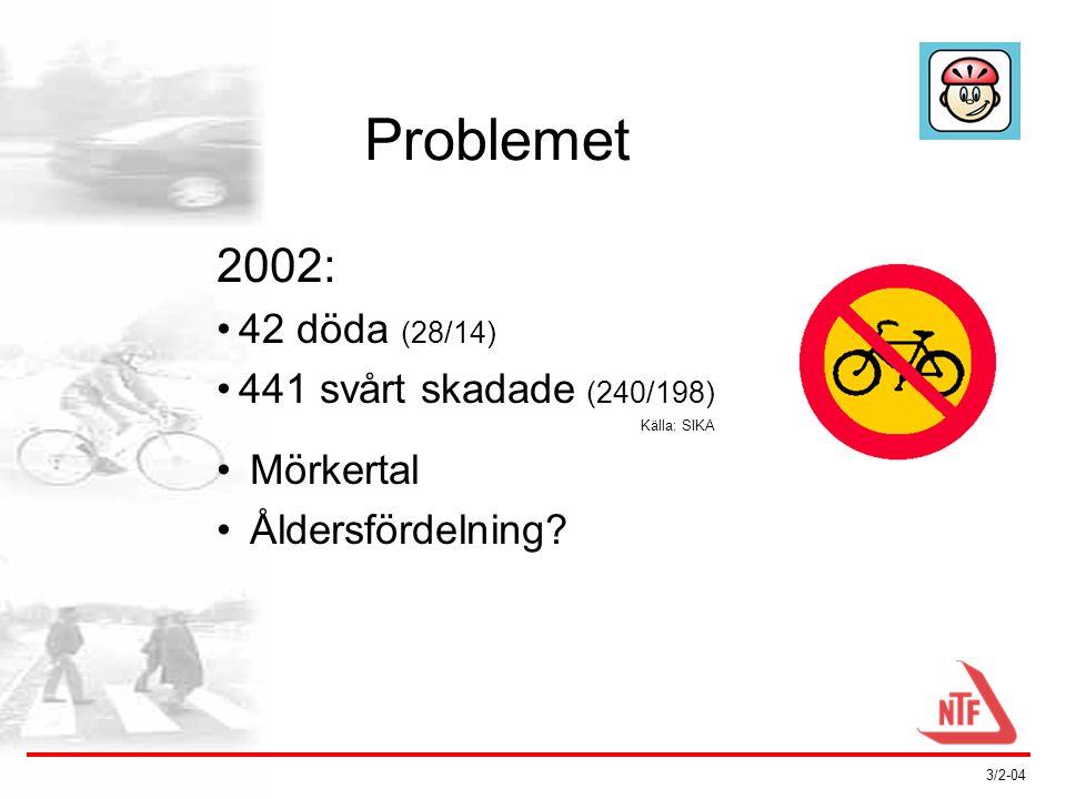 3/2-04 Problemet 2002: •42 döda (28/14) •441 svårt skadade (240/198) Källa: SIKA • Mörkertal • Åldersfördelning?