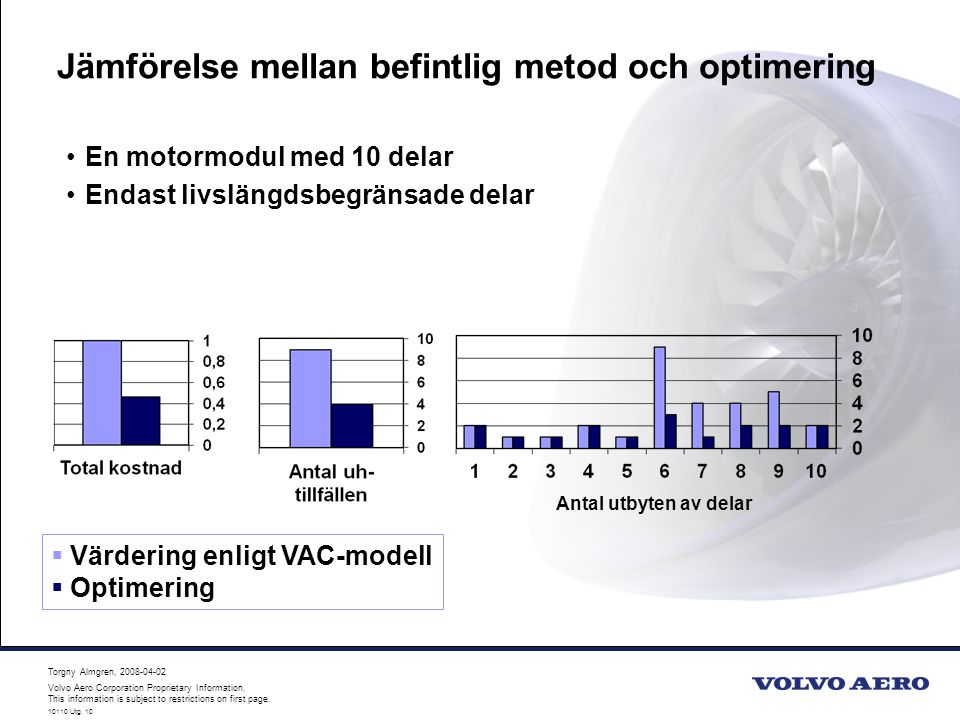 10110 Utg. 4 Volvo Aero Corporation Proprietary Information. This information is subject to restrictions on first page. Torgny Almgren, 2008-04-02 101