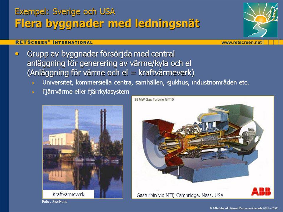 © Minister of Natural Resources Canada 2001 – 2005. Exempel: Sverige och USA Flera byggnader med ledningsnät • Grupp av byggnader försörjda med centra