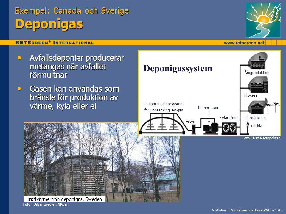 © Minister of Natural Resources Canada 2001 – 2005. Kraftvärme från deponigas, Sweden Exempel: Canada och Sverige Deponigas • Avfallsdeponier producer