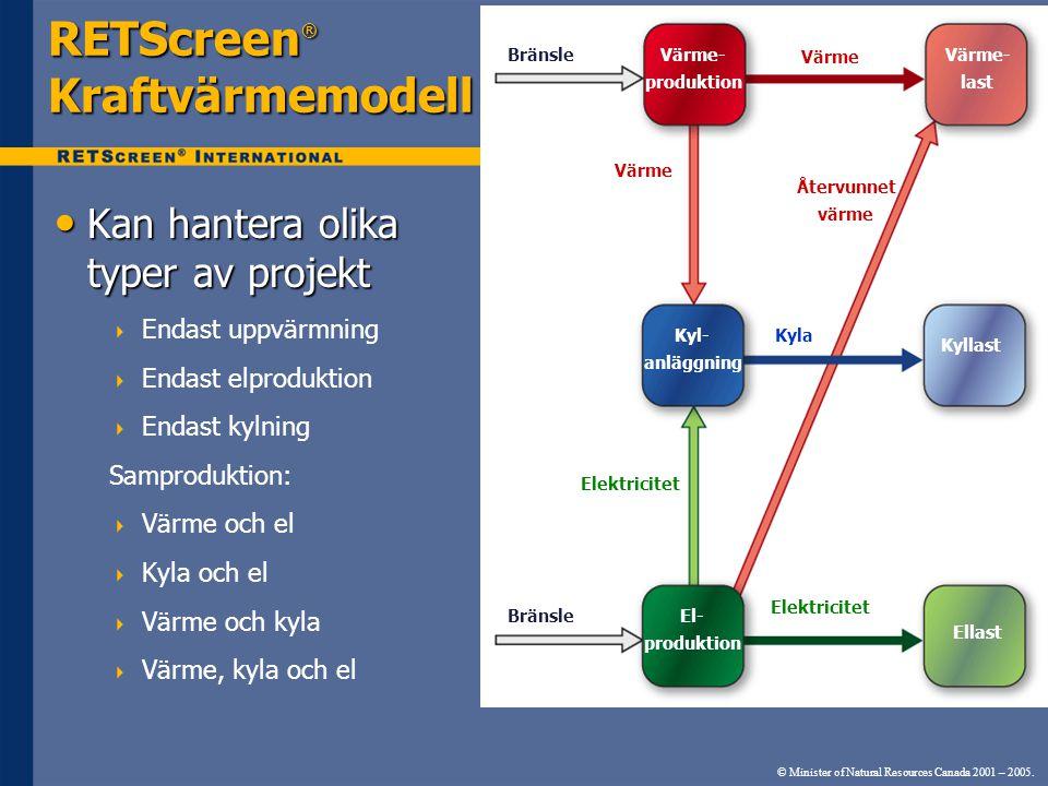 © Minister of Natural Resources Canada 2001 – 2005. RETScreen ® Kraftvärmemodell • Kan hantera olika typer av projekt  Endast uppvärmning  Endast el