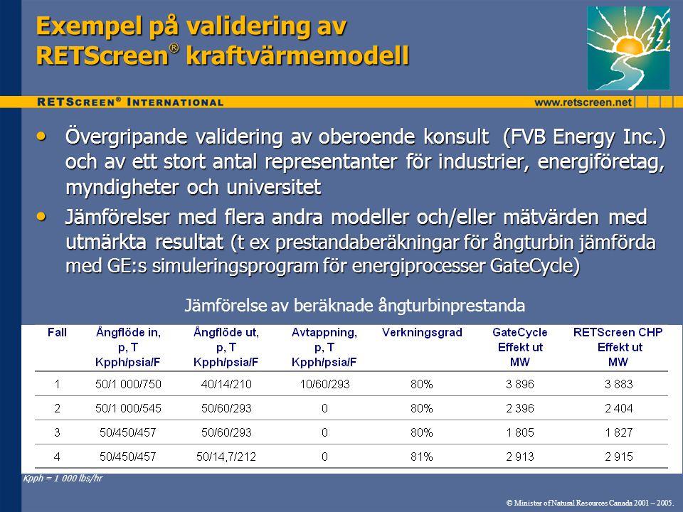 © Minister of Natural Resources Canada 2001 – 2005. Exempel på validering av RETScreen ® kraftvärmemodell • Övergripande validering av oberoende konsu