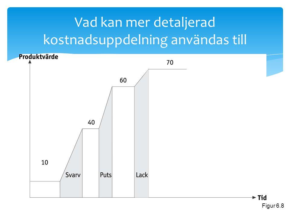 Vad kan mer detaljerad kostnadsuppdelning användas till Figur 6.8