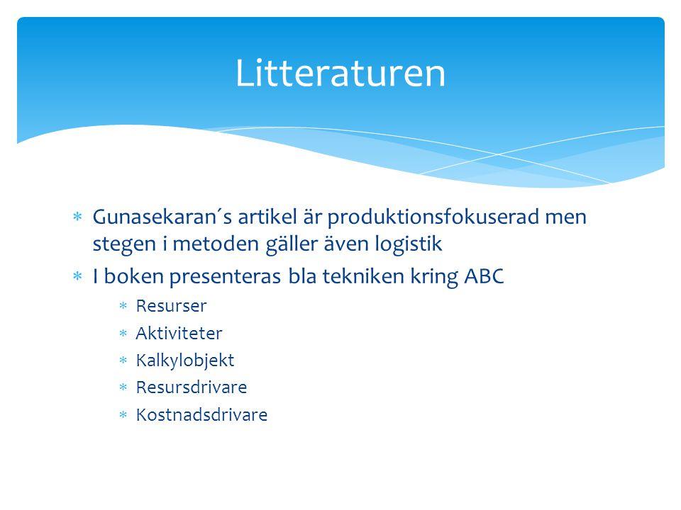 RESURSER Resursdrivare AKTIVITETER Aktivitetsdrivare KALKYLOBJEKTET (produkter) GRUNDMODELL