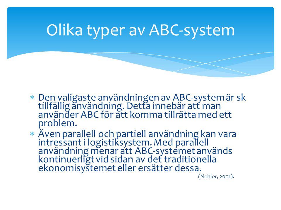  Den valigaste användningen av ABC-system är sk tillfällig användning.