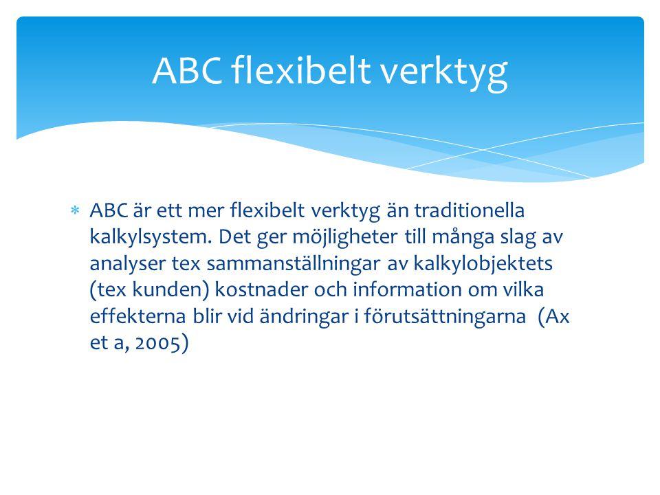  ABC är ett mer flexibelt verktyg än traditionella kalkylsystem.