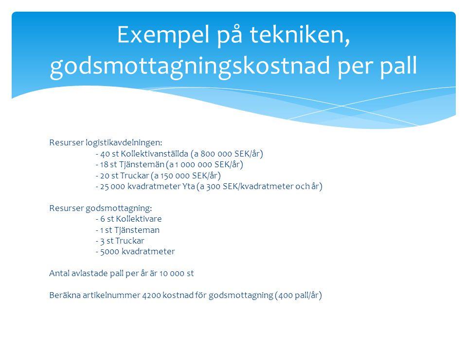 Resurser logistikavdelningen: - 40 st Kollektivanställda (a 800 000 SEK/år) - 18 st Tjänstemän (a 1 000 000 SEK/år) - 20 st Truckar (a 150 000 SEK/år) - 25 000 kvadratmeter Yta (a 300 SEK/kvadratmeter och år) Resurser godsmottagning: - 6 st Kollektivare - 1 st Tjänsteman - 3 st Truckar - 5000 kvadratmeter Antal avlastade pall per år är 10 000 st Beräkna artikelnummer 4200 kostnad för godsmottagning (400 pall/år) Exempel på tekniken, godsmottagningskostnad per pall