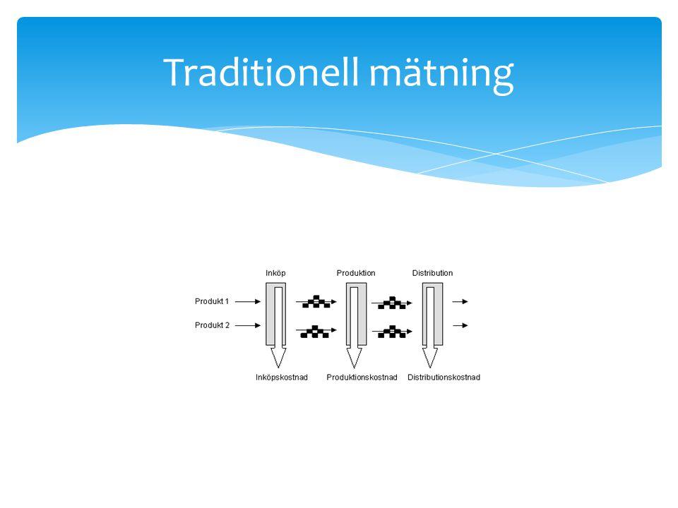 Traditionell mätning