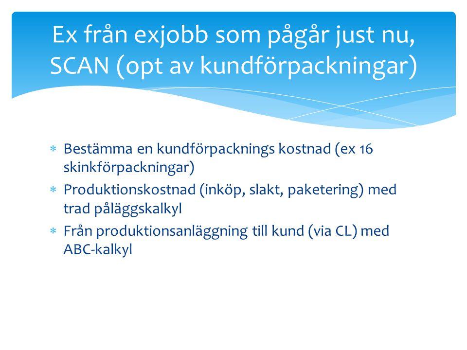  Bestämma en kundförpacknings kostnad (ex 16 skinkförpackningar)  Produktionskostnad (inköp, slakt, paketering) med trad påläggskalkyl  Från produktionsanläggning till kund (via CL) med ABC-kalkyl Ex från exjobb som pågår just nu, SCAN (opt av kundförpackningar)