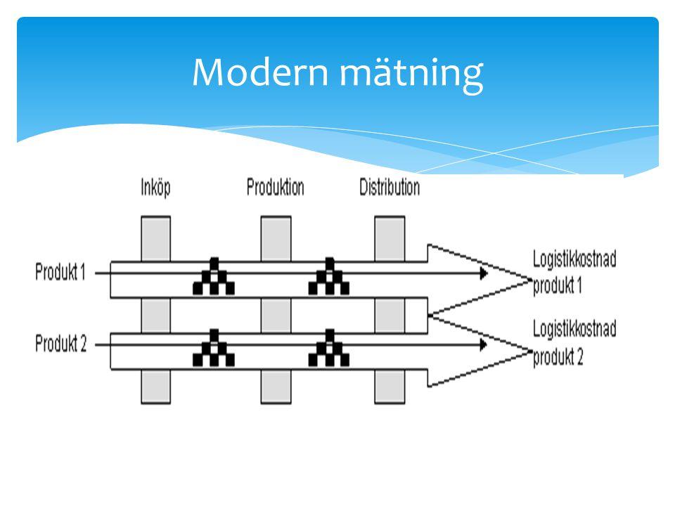 Mätkostnaden är kostnaden för att utforma, implementera, uppdatera och använda ett kalkylsystem.