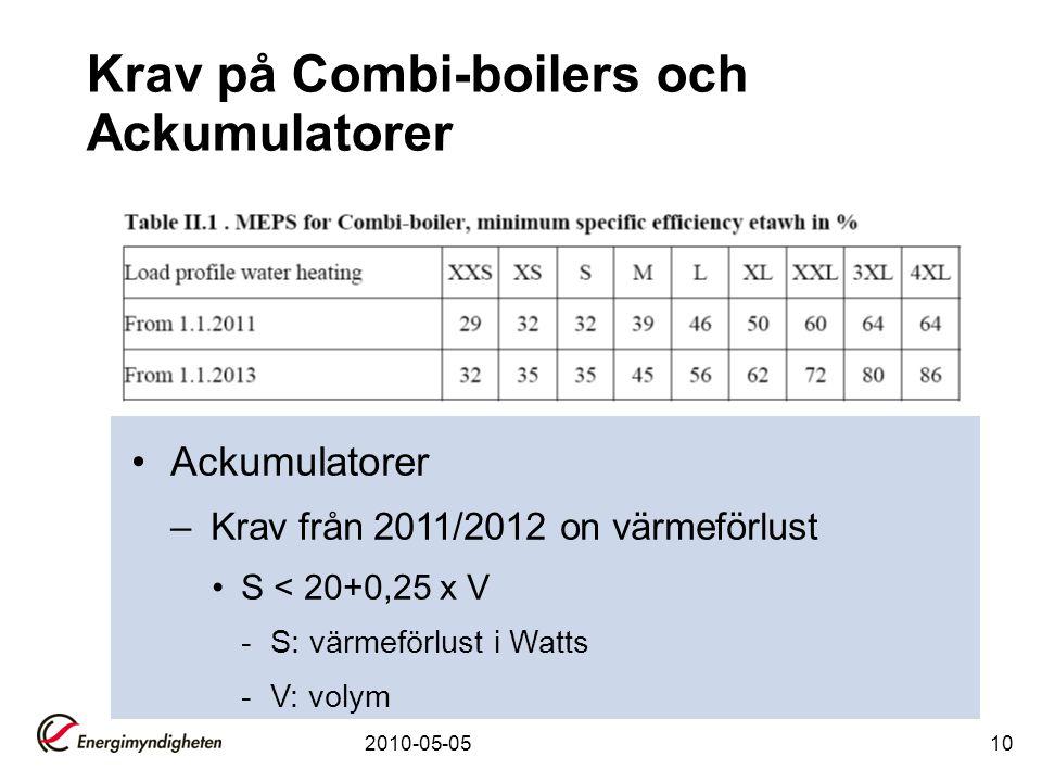 2010-05-0510 Krav på Combi-boilers och Ackumulatorer •Ackumulatorer –Krav från 2011/2012 on värmeförlust •S < 20+0,25 x V -S: värmeförlust i Watts -V: