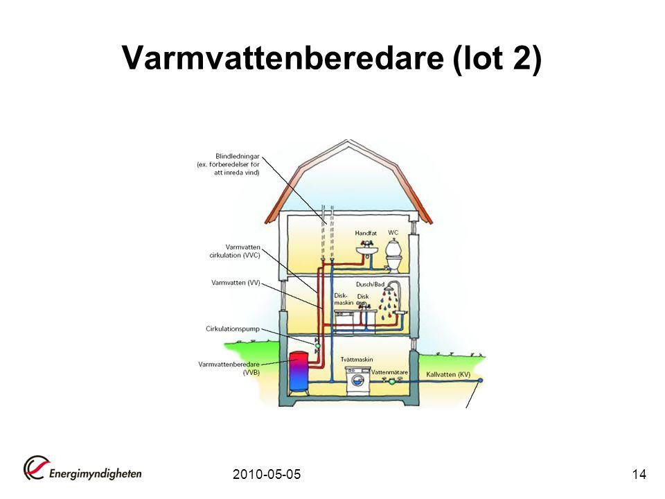 2010-05-0514 Varmvattenberedare (lot 2)