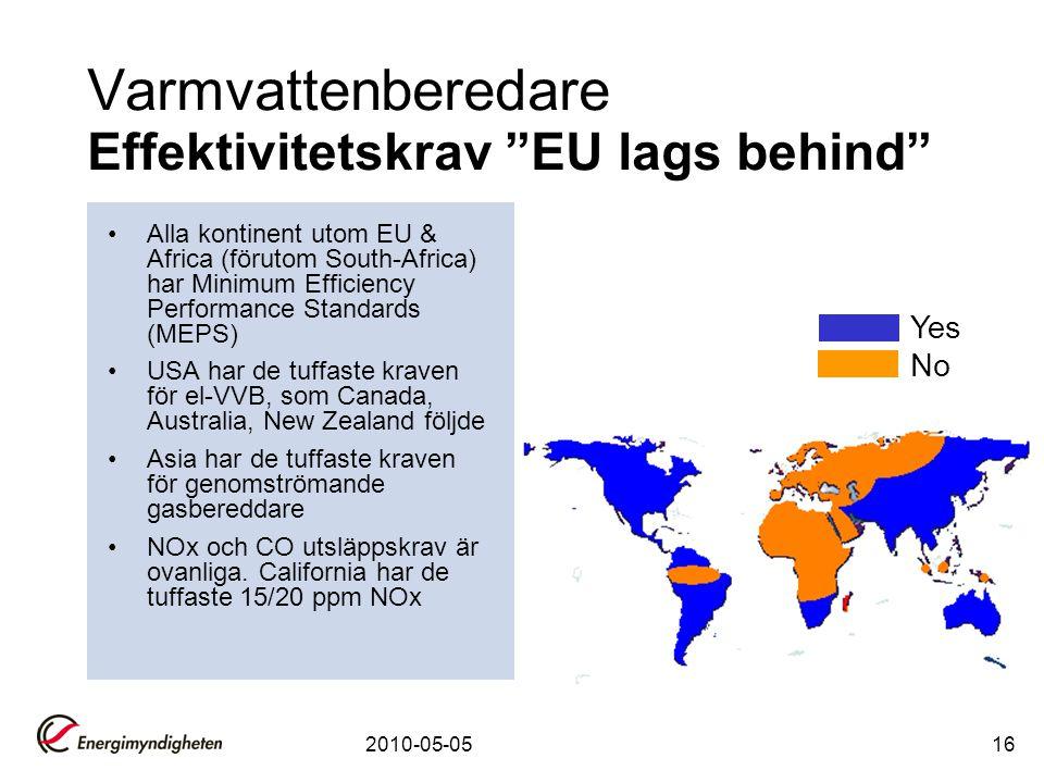 """2010-05-0516 Varmvattenberedare Effektivitetskrav """"EU lags behind"""" •Alla kontinent utom EU & Africa (förutom South-Africa) har Minimum Efficiency Perf"""
