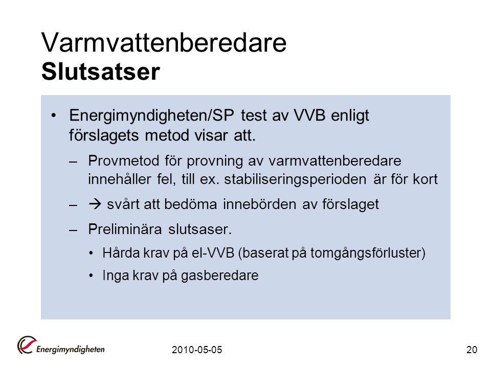 2010-05-0520 Varmvattenberedare Slutsatser •Energimyndigheten/SP test av VVB enligt förslagets metod visar att. –Provmetod för provning av varmvattenb