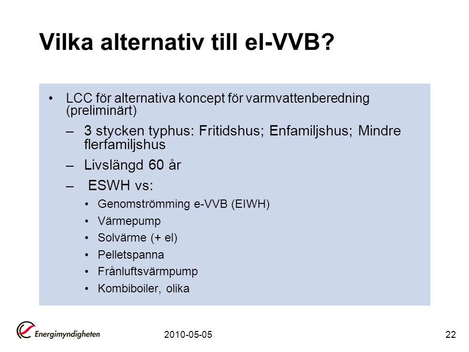 2010-05-0522 Vilka alternativ till el-VVB? •LCC för alternativa koncept för varmvattenberedning (preliminärt) –3 stycken typhus: Fritidshus; Enfamiljs
