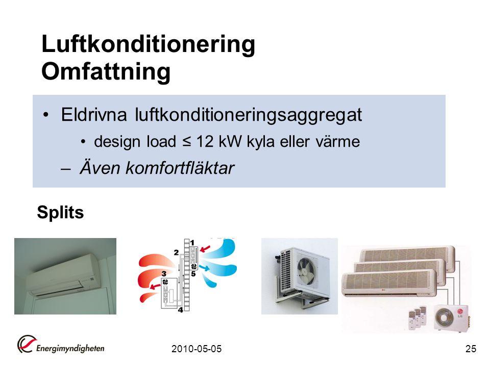 2010-05-0525 Luftkonditionering Omfattning •Eldrivna luftkonditioneringsaggregat •design load ≤ 12 kW kyla eller värme –Även komfortfläktar Splits