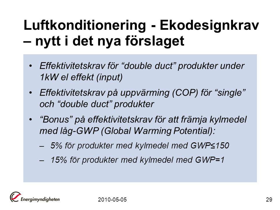 """2010-05-0529 Luftkonditionering - Ekodesignkrav – nytt i det nya förslaget •Effektivitetskrav för """"double duct"""" produkter under 1kW el effekt (input)"""