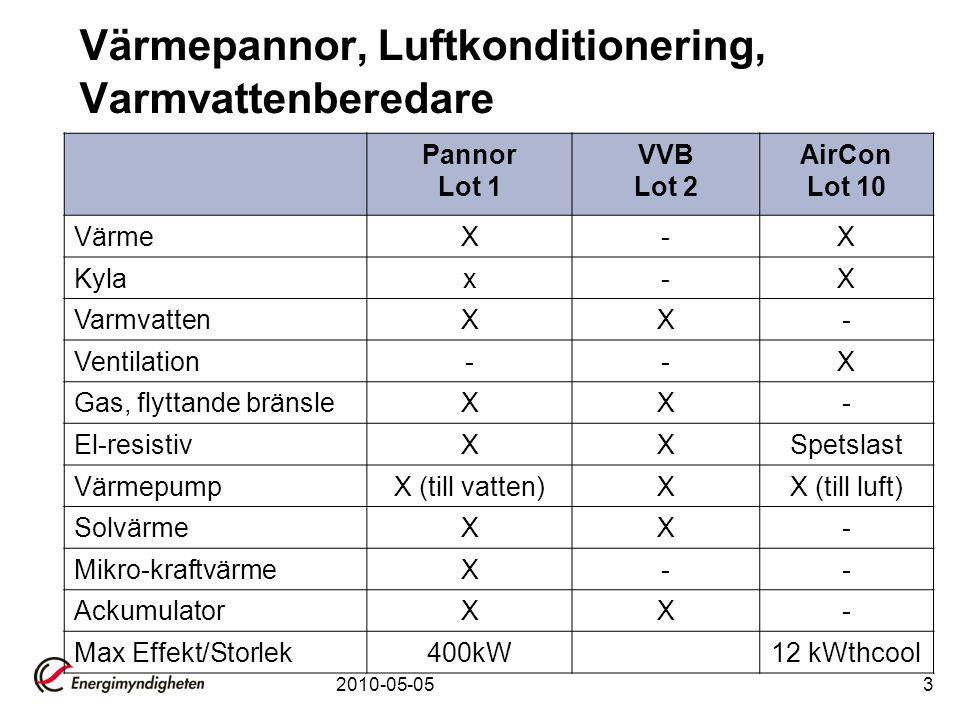 2010-05-053 Värmepannor, Luftkonditionering, Varmvattenberedare Pannor Lot 1 VVB Lot 2 AirCon Lot 10 VärmeX-X Kylax-X VarmvattenXX- Ventilation--X Gas