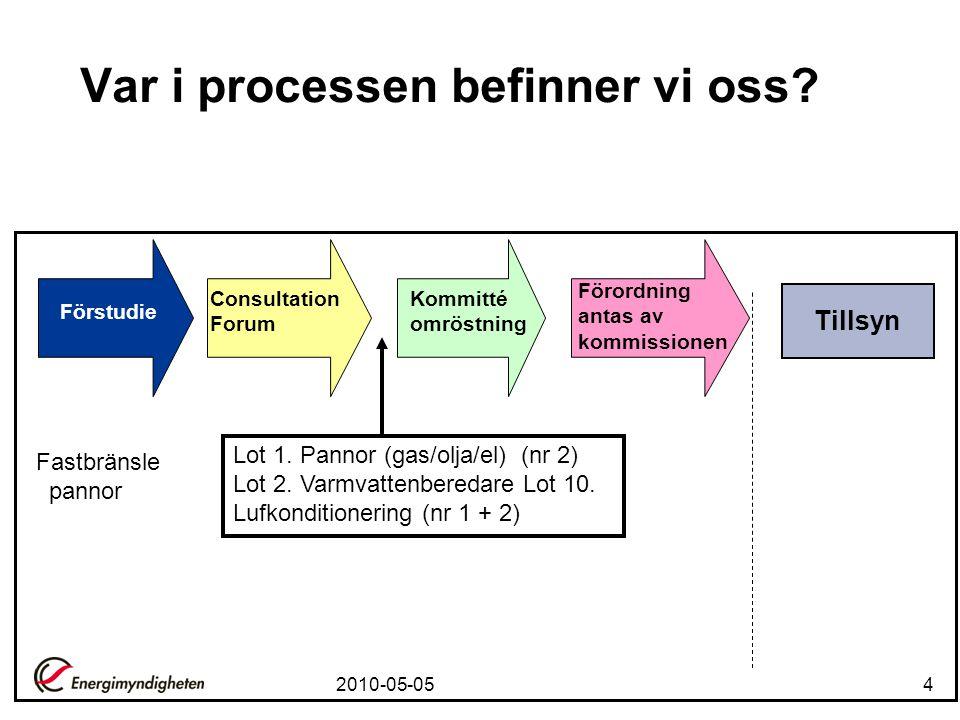 2010-05-054 Var i processen befinner vi oss? Förstudie Consultation Forum Kommitté omröstning Förordning antas av kommissionen Tillsyn Fastbränsle pan