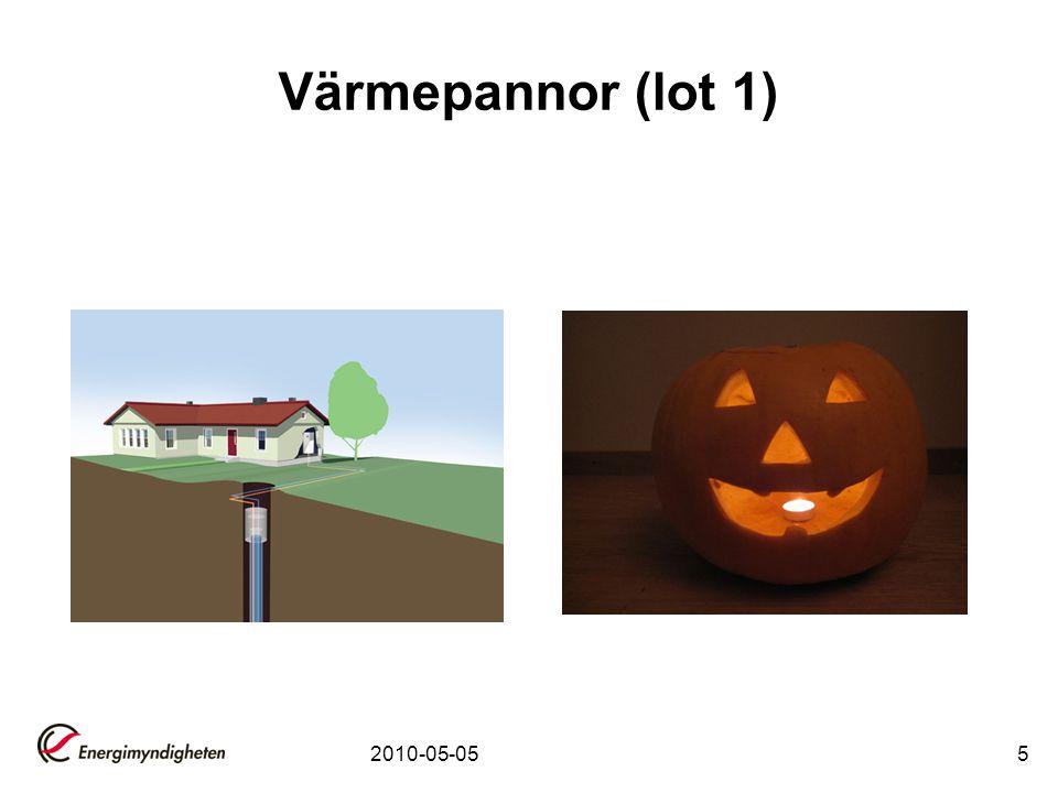 2010-05-055 Värmepannor (lot 1)