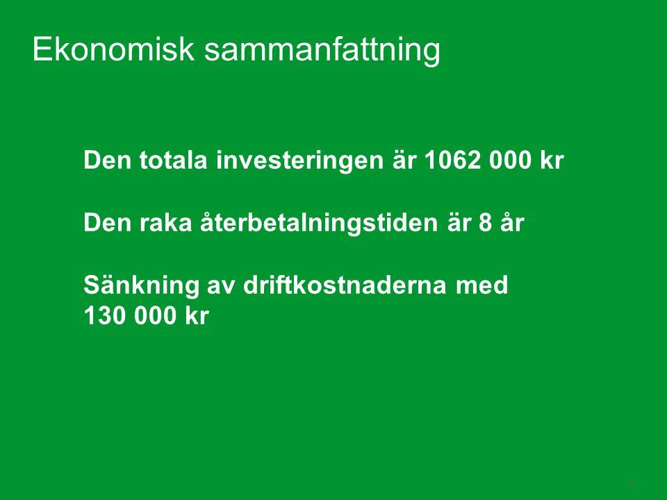 13 Ekonomisk sammanfattning Den totala investeringen är 1062 000 kr Den raka återbetalningstiden är 8 år Sänkning av driftkostnaderna med 130 000 kr