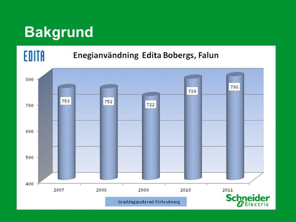4 • Möjlig energibesparing 290 MWh/år • Fjv. Pris 450 kr/MWh • Summa Energibesparing: 130 000 kr/år