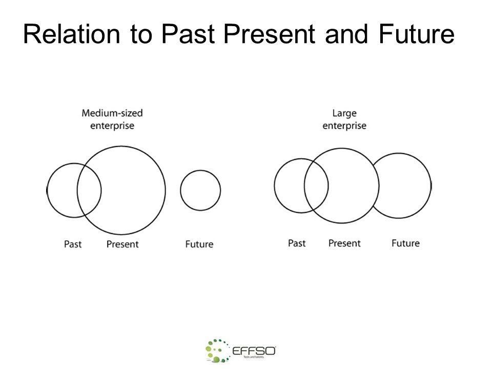 4 modeller för en framgångsrik inköpsstrategi