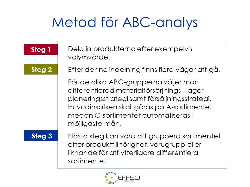 Steg 1 Steg 2 Steg 3 Dela in produkterna efter exempelvis volymvärde. Efter denna indelning finns flera vägar att gå. För de olika ABC-grupperna välje