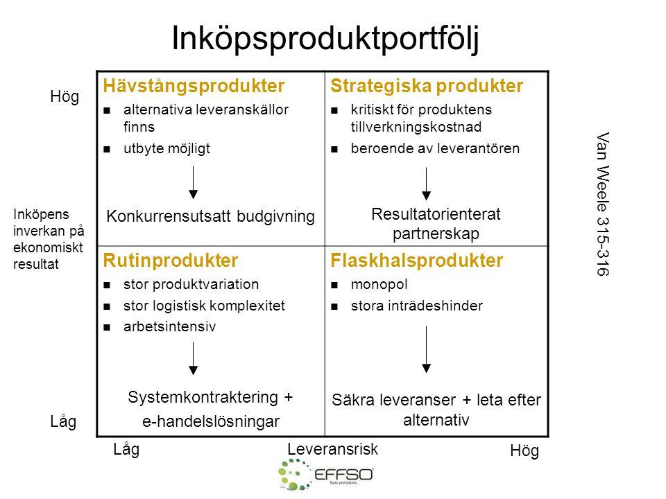 Hävstångsprodukter  alternativa leveranskällor finns  utbyte möjligt Konkurrensutsatt budgivning Strategiska produkter  kritiskt för produktens til