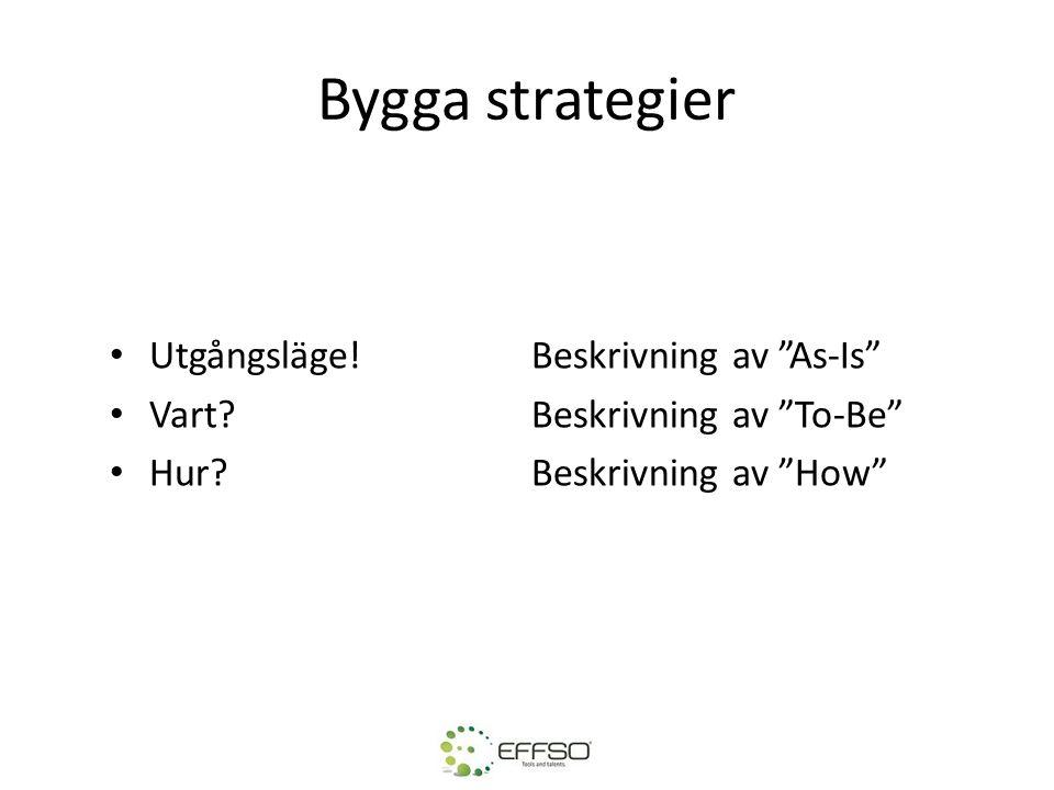 """Bygga strategier • Utgångsläge! Beskrivning av """"As-Is"""" • Vart?Beskrivning av """"To-Be"""" • Hur? Beskrivning av """"How"""""""