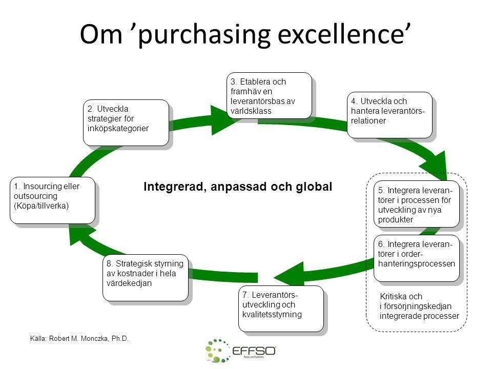 Om 'purchasing excellence' 1. Insourcing eller outsourcing (Köpa/tillverka) 1. Insourcing eller outsourcing (Köpa/tillverka) 2. Utveckla strategier fö