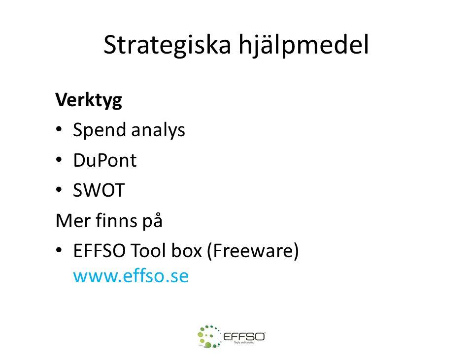 Strategiska hjälpmedel Verktyg • Spend analys • DuPont • SWOT Mer finns på • EFFSO Tool box (Freeware) www.effso.se