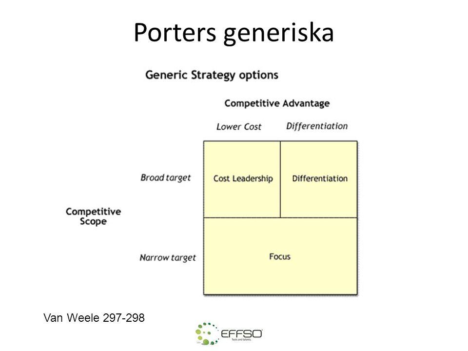 Porters generiska Van Weele 297-298